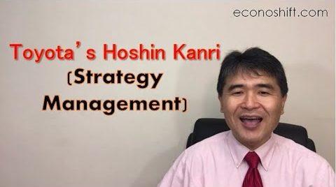 Toyota's Hoshin Kanri (Strategy Management)