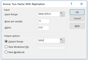 Anova Two-Factor With Replication