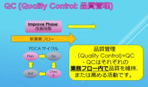 改善段階での品質管理について