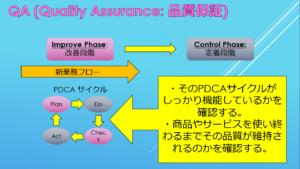 DMAICの定着段階でのQAの役割