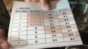 印刷した実験計画表