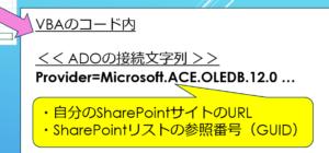エクセルとSharePointの連携の仕組み ADO