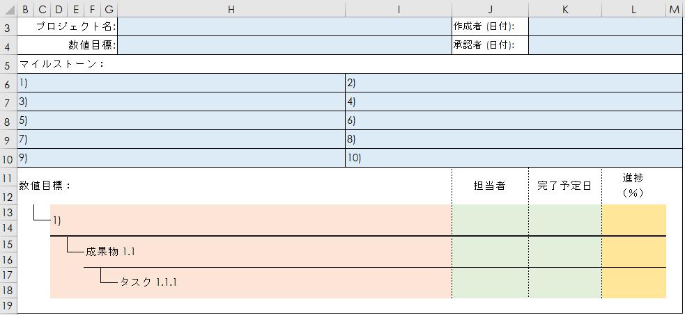 WBSとガントチャートのテンプレート