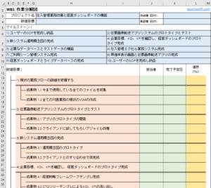WBSによるプロジェクトスケジュール