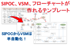SIPOC、VSM、フローチャートロゴ
