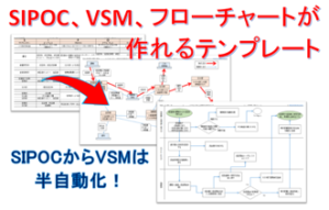SIPOC、VSM、フローチャートロゴ for Home Page
