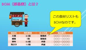 食材リストBOM(購買BOM)
