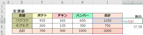 カイ二乗検定 各横周辺和の全体の中の割合